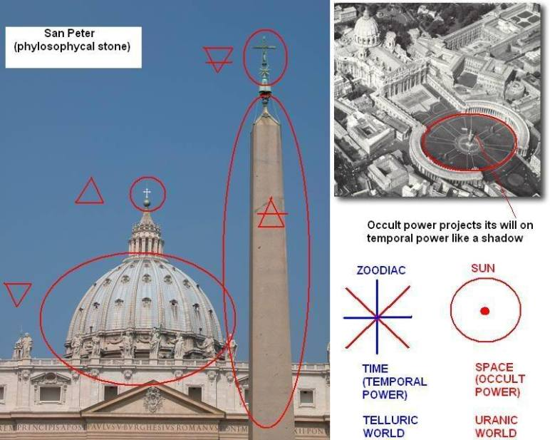 Occult symbolism within St. Peter's Square, Rome.