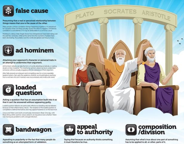 Plato, Socrates, Aristotle